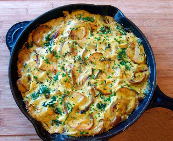 Рецепт жареной картошки с яйцами